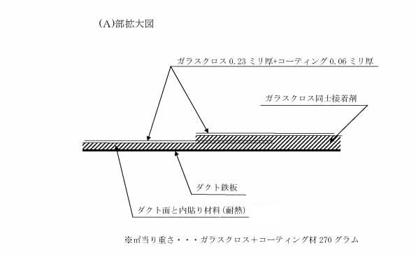 特許工法 ダクト内 内貼り工法施工要領 2