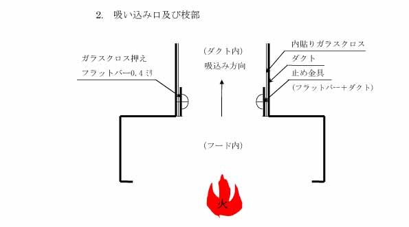特許工法 ダクト内 内貼り工法施工要領3